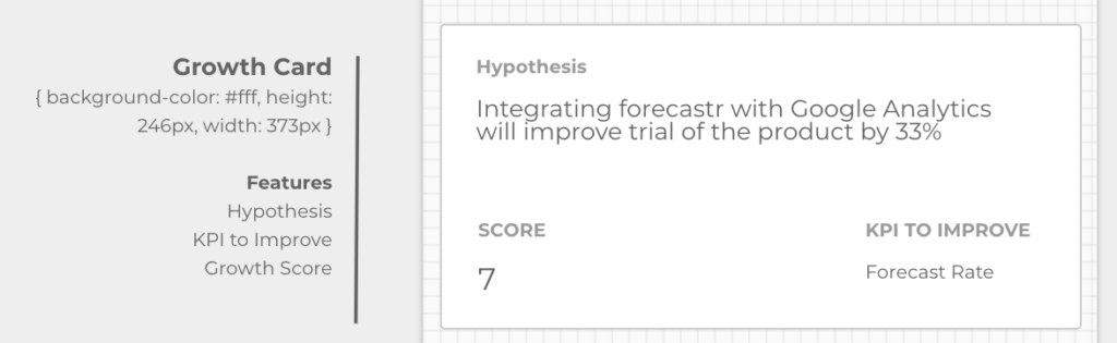 Growth Data Card featuring hypothesis, KPI to improve and Growth Score