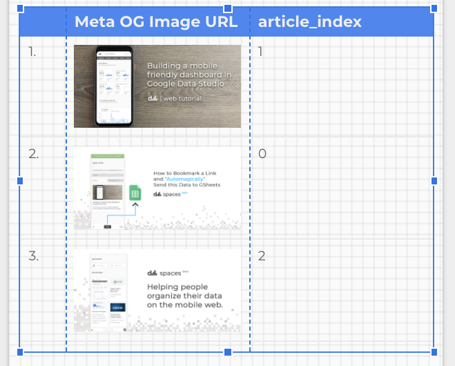 Create a table with your OG Image and article_index dimensions